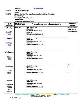 kindergarten guided reading lesson plan template