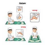 muslim prayer step by step guide