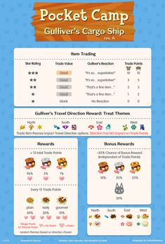 animal crossing new leaf gulliver answer guide