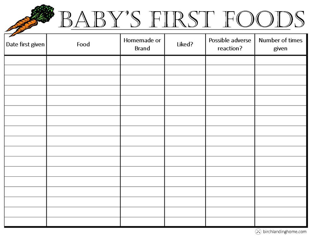 baby solid food guide chart
