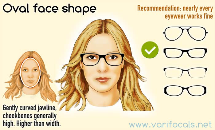 glasses and face shape guide