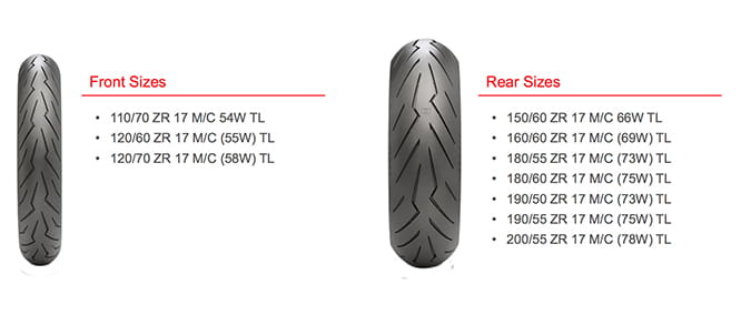 pirelli motorcycle tyre guide 2016